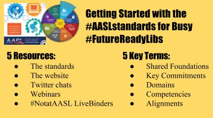 Getting started with #AASLstandards for busy #futurereadylibs