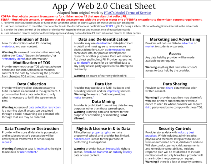 _FERPACOPPA Cheat Sheet
