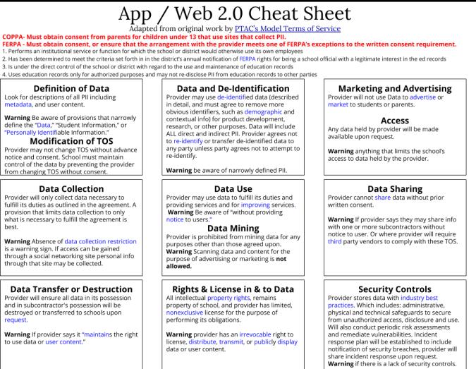 _FERPACOPPA Cheat Sheet