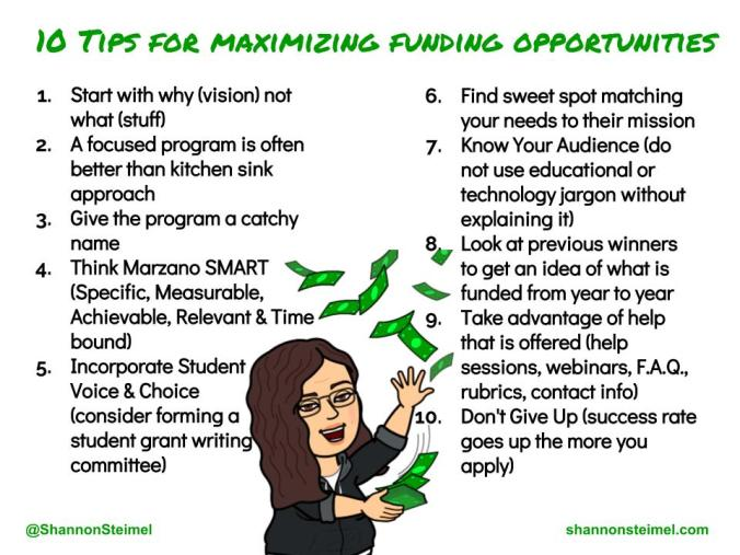 10 tips for maximizing funding opportunities